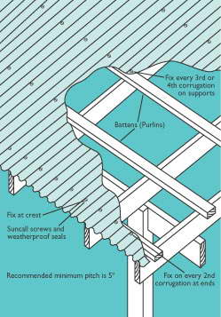 coroline roofing sheets fixing instructions
