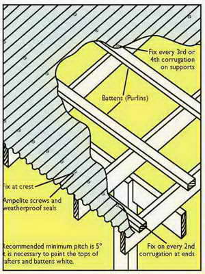 Corrugated Roofing Purlins Amp Pine Purlin Rafters Or